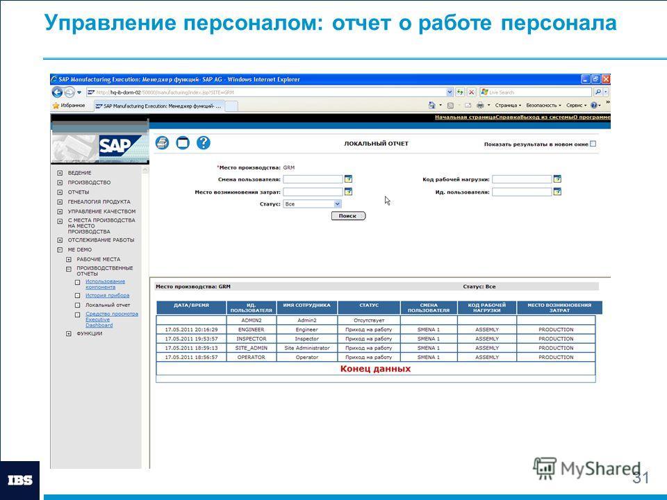 31 Управление персоналом: отчет о работе персонала 31