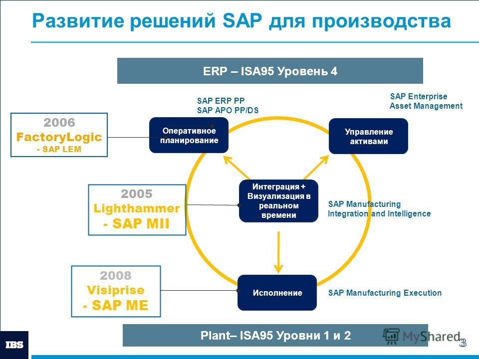 3 Развитие решений SAP для производства SAP ERP PP SAP APO PP/DS SAP Enterprise Asset Management SAP Manufacturing Execution Исполнение Оперативное планирование Управление активами Интеграция + Визуализация в реальном времени SAP Manufacturing Integr