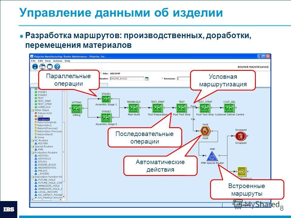 8 Управление данными об изделии Разработка маршрутов: производственных, доработки, перемещения материалов 8 Параллельные операции Последовательные операции Условная маршрутизация Автоматические действия Встроенные маршруты
