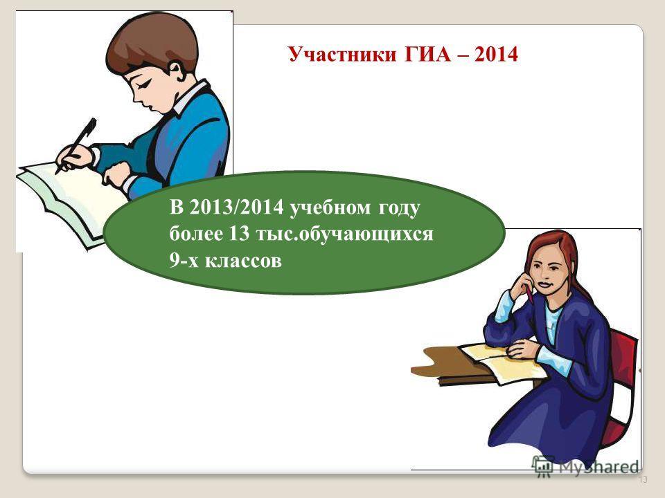 13 Участники ГИА – 2014 В 2013/2014 учебном году более 13 тыс.обучающихся 9-х классов