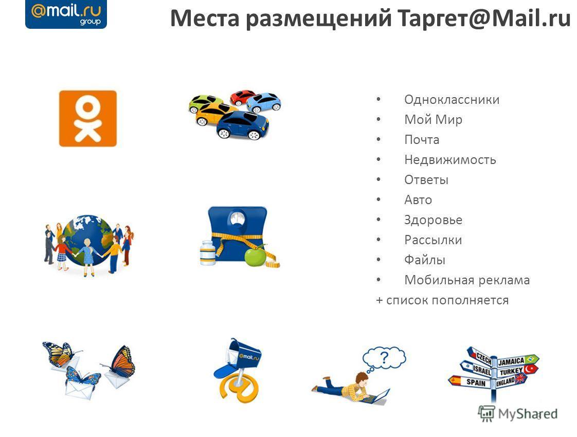 3 Места размещений Таргет@Mail.ru Одноклассники Мой Мир Почта Недвижимость Ответы Авто Здоровье Рассылки Файлы Мобильная реклама + список пополняется