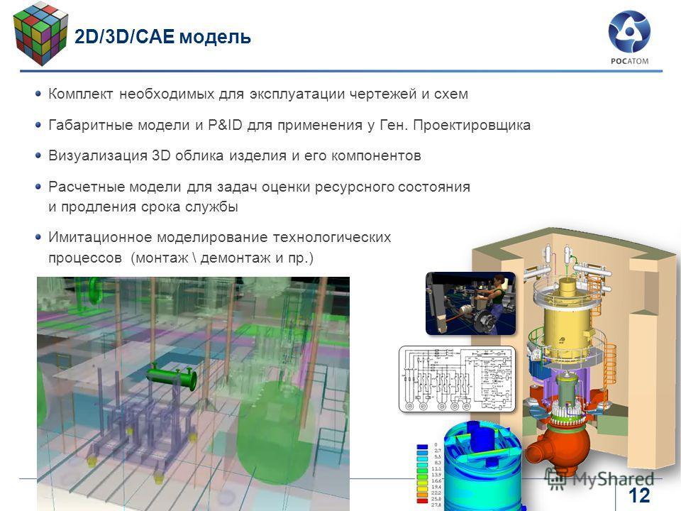 2D/3D/CAE модель Комплект необходимых для эксплуатации чертежей и схем Габаритные модели и P&ID для применения у Ген. Проектировщика Визуализация 3D облика изделия и его компонентов Расчетные модели для задач оценки ресурсного состояния и продления с