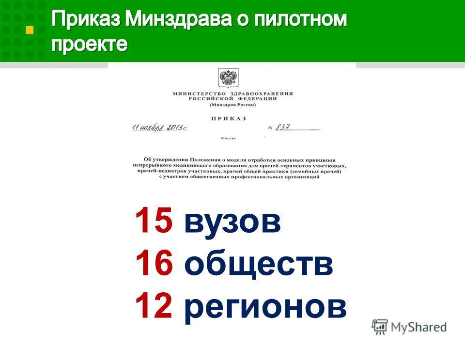 15 вузов 16 обществ 12 регионов