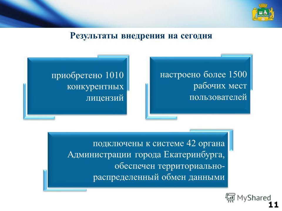 приобретено 1010 конкурентных лицензий настроено более 1500 рабочих мест пользователей Результаты внедрения на сегодня подключены к системе 42 органа Администрации города Екатеринбурга, обеспечен территориально- распределенный обмен данными 11