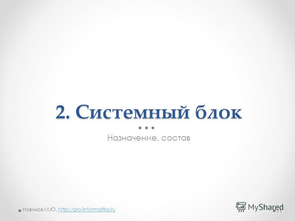 2. Системный блок Назначение, состав 11 Новиков М.Ю. http://pro-informatika.ruhttp://pro-informatika.ru