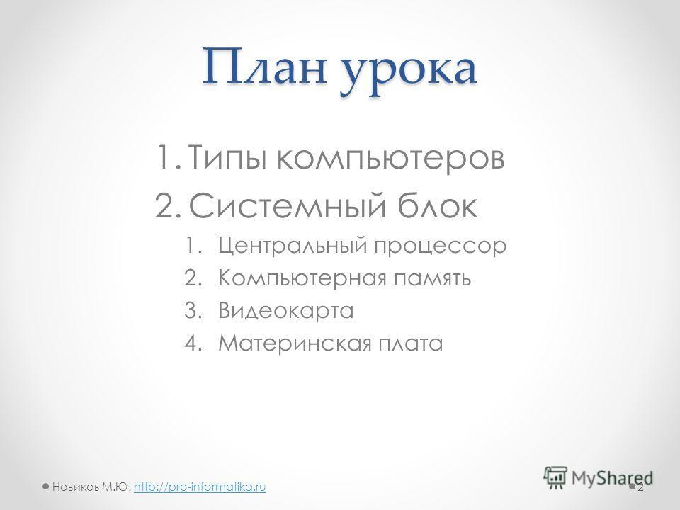 План урока 1.Типы компьютеров 2.Системный блок 1.Центральный процессор 2.Компьютерная память 3.Видеокарта 4.Материнская плата 2Новиков М.Ю. http://pro-informatika.ruhttp://pro-informatika.ru