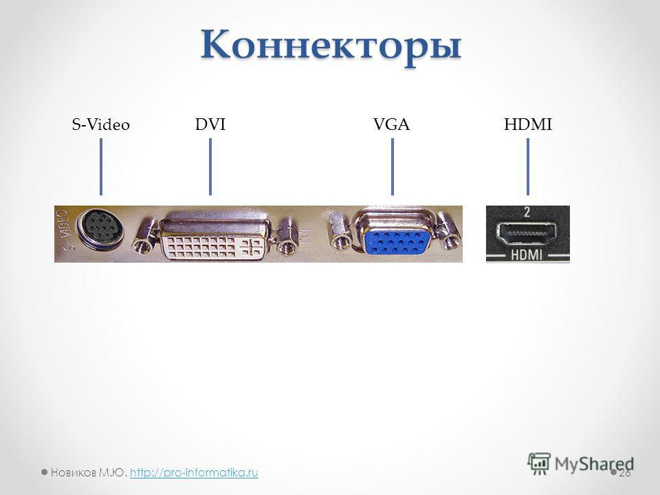 Коннекторы S-VideoDVIVGAHDMI 26Новиков М.Ю. http://pro-informatika.ruhttp://pro-informatika.ru