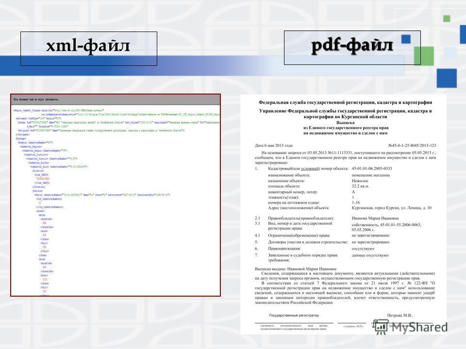 xml-файл pdf-файл