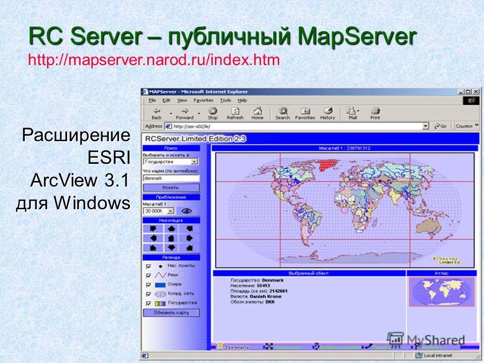 RC Server – публичный MapServer http://mapserver.narod.ru/index.htm Расширение ESRI ArcView 3.1 для Windows