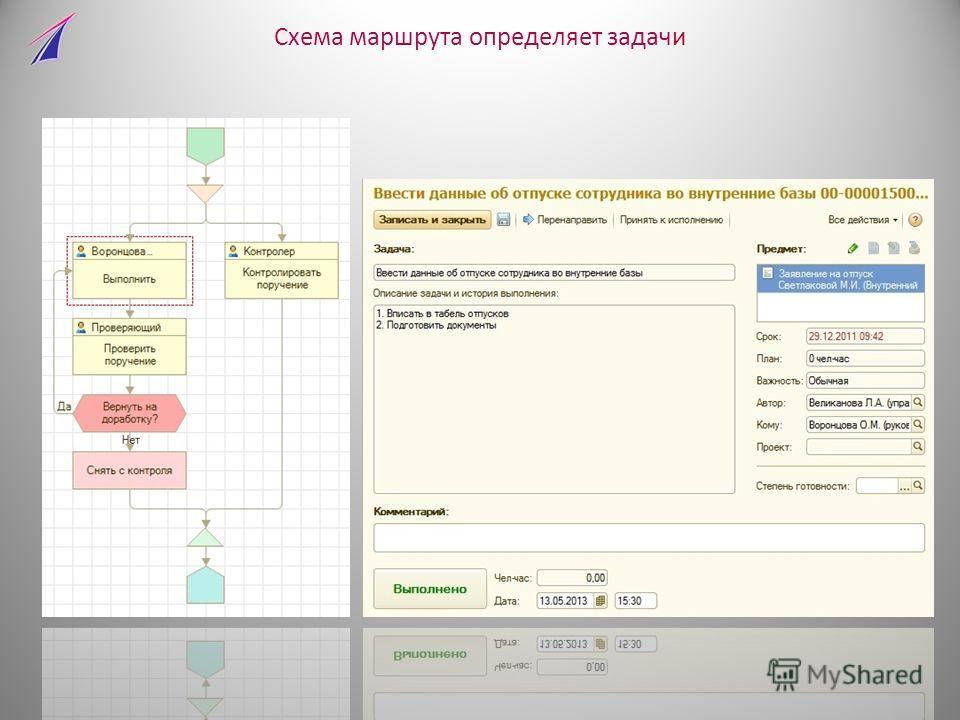 Схема маршрута определяет задачи