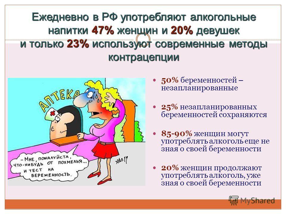 Ежедневно в РФ употребляют алкогольные напитки 47% женщин и 20% девушек и только 23% используют современные методы контрацепции 50% беременностей – незапланированные 25% незапланированных беременностей сохраняются 85-90% женщин могут употреблять алко
