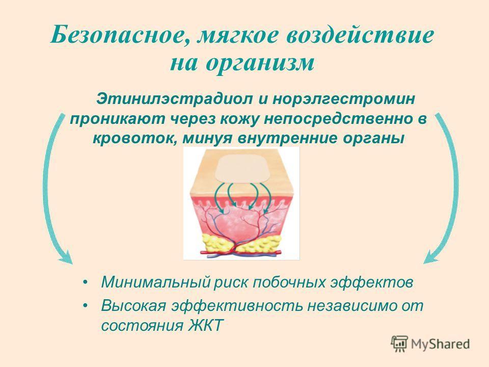 Этинилэстрадиол и норэлгестромин проникают через кожу непосредственно в кровоток, минуя внутренние органы Минимальный риск побочных эффектов Высокая эффективность независимо от состояния ЖКТ Безопасное, мягкое воздействие на организм