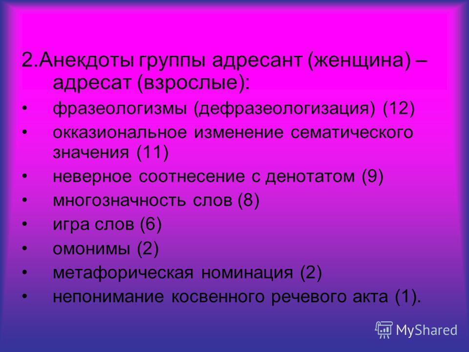 2.Анекдоты группы адресант (женщина) – адресат (взрослые): фразеологизмы (дефразеологизация) (12) окказиональное изменение сематического значения (11) неверное соотнесение с денотатом (9) многозначность слов (8) игра слов (6) омонимы (2) метафорическ