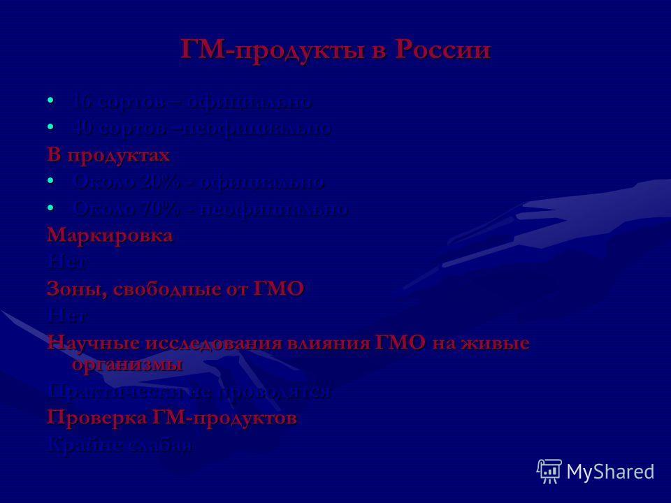ГМ-продукты в России 16 сортов – официально16 сортов – официально 40 сортов –неофициально40 сортов –неофициально В продуктах Около 20% - официальноОколо 20% - официально Около 70% - неофициальноОколо 70% - неофициальноМаркировкаНет Зоны, свободные от
