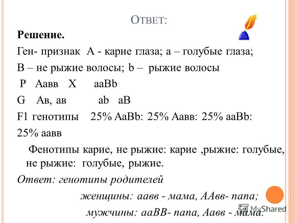 О ТВЕТ : Решение. Ген- признак А - карие глаза; а – голубые глаза; В – не рыжие волосы; b – рыжие волосы Р Аавв Х ааВb G Aв, aв ab аВ F1 генотипы 25% AaBb: 25% Аавв: 25% aaBb: 25% аавв Фенотипы карие, не рыжие: карие,рыжие: голубые, не рыжие: голубые