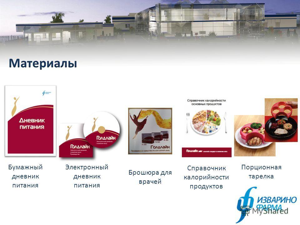 Бумажный дневник питания Брошюра для врачей Электронный дневник питания Порционная тарелка Справочник калорийности продуктов