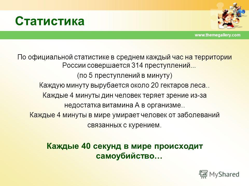 Статистика По официальной статистике в среднем каждый час на территории России совершается 314 преступлений... (по 5 преступлений в минуту) Каждую минуту вырубается около 20 гектаров леса.. Каждые 4 минуты дин человек теряет зрение из-за недостатка в