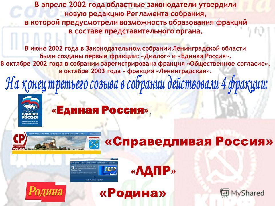 «Единая Россия», «Справедливая Россия» «Родина» «ЛДПР»