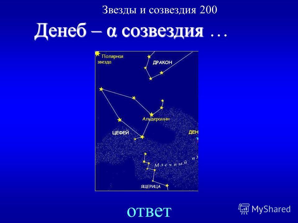 Звезды и созвездия 100 Полярная назад Звезда, которая указывает направление на север