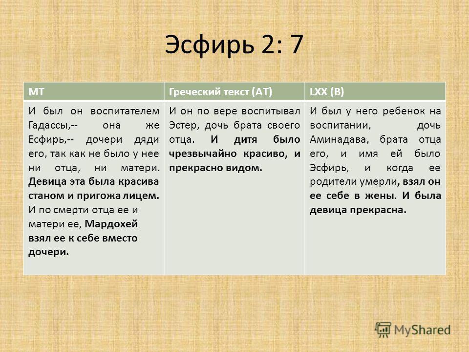 Эсфирь 2: 7 МТГреческий текст (АT)LXX (B) И был он воспитателем Гадассы,-- она же Есфирь,-- дочери дяди его, так как не было у нее ни отца, ни матери. Девица эта была красива станом и пригожа лицем. И по смерти отца ее и матери ее, Мардохей взял ее к