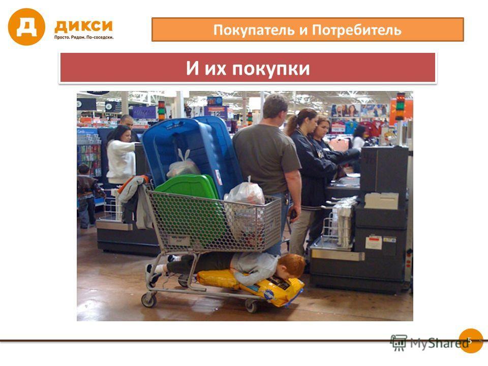 4 4 Покупатели Покупатель и Потребитель