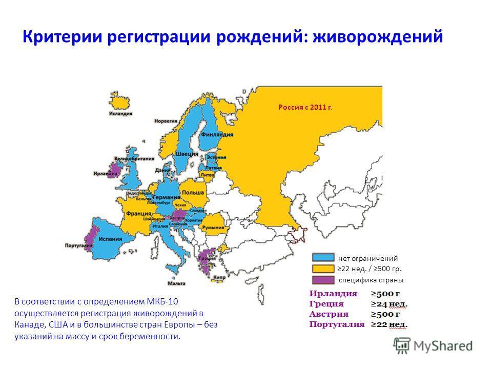 Россия с 2011 г. Критерии регистрации рождений: живорождений нет ограничений 22 нед. / 500 гр. специфика страны В соответствии с определением МКБ-10 осуществляется регистрация живорождений в Канаде, США и в большинстве стран Европы – без указаний на