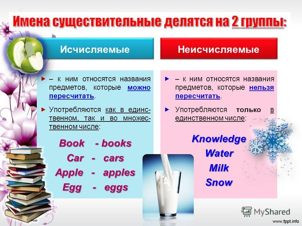 Исчисляемые Неисчисляемые – к ним относятся названия предметов, которые нельзя пересчитать. Употребляются только в единственном числе:KnowledgeWaterMilkSnow – к ним относятся названия предметов, которые можно пересчитать. Употребляются как в единс- т