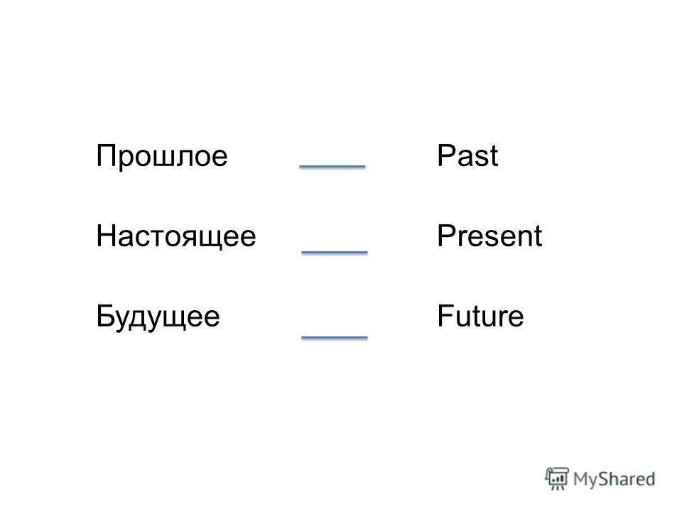 Прошлое Past Настоящее Present Будущее Future