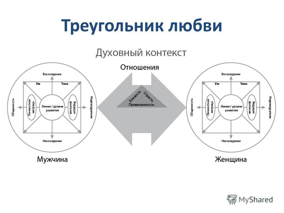 Треугольник любви