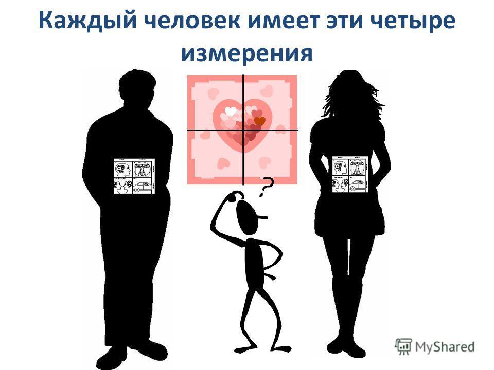 Каждый человек имеет эти четыре измерения
