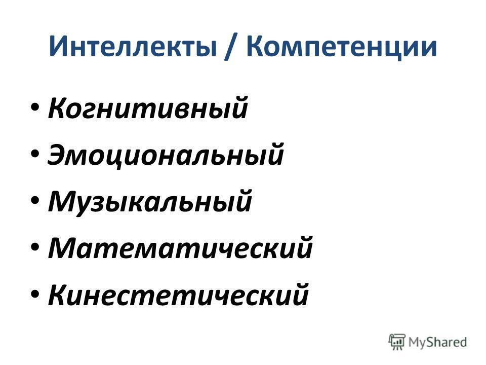 Интеллекты / Компетенции Когнитивный Эмоциональный Музыкальный Математический Кинестетический