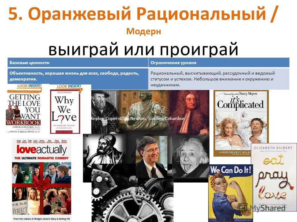 5. Оранжевый Рациональный / Модерн выиграй или проиграй Kepler, Copernicus, Newton, Galileo, Columbus Базовые ценностиОграничения уровня Объективность, хорошая жизнь для всех, свобода, радость, демократия. Рациональный, высчитывающий, рассудочный и в
