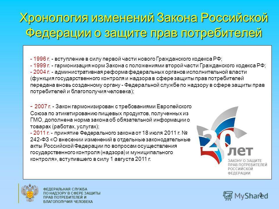 3 ФЕДЕРАЛЬНАЯ СЛУЖБА ПО НАДЗОРУ В СФЕРЕ ЗАЩИТЫ ПРАВ ПОТРЕБИТЕЛЕЙ И БЛАГОПОЛУЧИЯ ЧЕЛОВЕКА Хронология изменений Закона Российской Федерации о защите прав потребителей ЗАКОНУ О ЗАЩИТЕ ПРАВ ПОТРЕБИТЕЛЕЙ РОССИЙСКОЙ ФЕДЕРАЦИИ - 1996 г. - вступление в силу