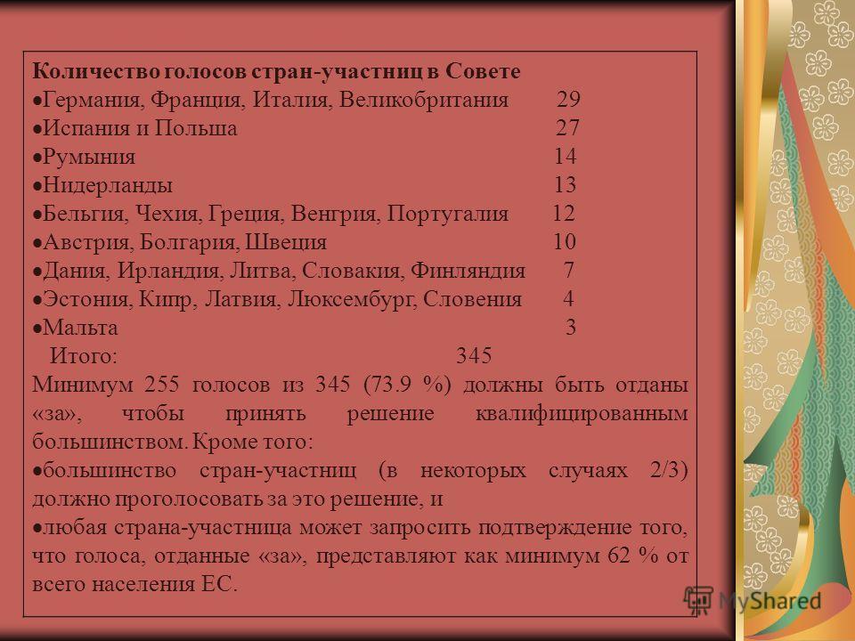 Количество голосов стран-участниц в Совете Германия, Франция, Италия, Великобритания 29 Испания и Польша 27 Румыния 14 Нидерланды 13 Бельгия, Чехия, Греция, Венгрия, Португалия 12 Австрия, Болгария, Швеция 10 Дания, Ирландия, Литва, Словакия, Финлянд