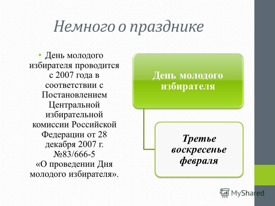 Немного о празднике День молодого избирателя проводится с 2007 года в соответствии с Постановлением Центральной избирательной комиссии Российской Федерации от 28 декабря 2007 г. 83/666-5 «О проведении Дня молодого избирателя». День молодого избирател
