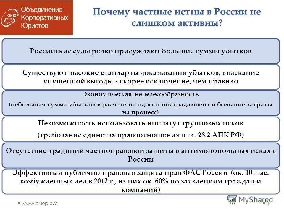 www.окюр.рф3 Российские суды редко присуждают большие суммы убытков Существуют высокие стандарты доказывания убытков, взыскание упущенной выгоды - скорее исключение, чем правило Экономическая нецелесообразность (небольшая сумма убытков в расчете на о