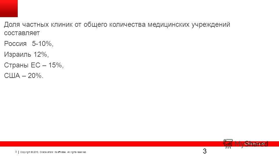Copyright © 2013, Oracle and/or its affiliates. All rights reserved. 3 3 Доля частных клиник от общего количества медицинских учреждений составляет Россия 5-10%, Израиль 12%, Страны ЕС – 15%, США – 20%.