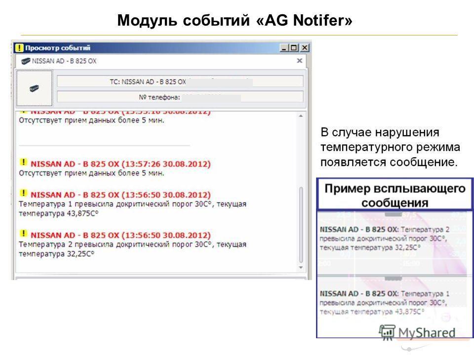 Модуль событий «AG Notifer»