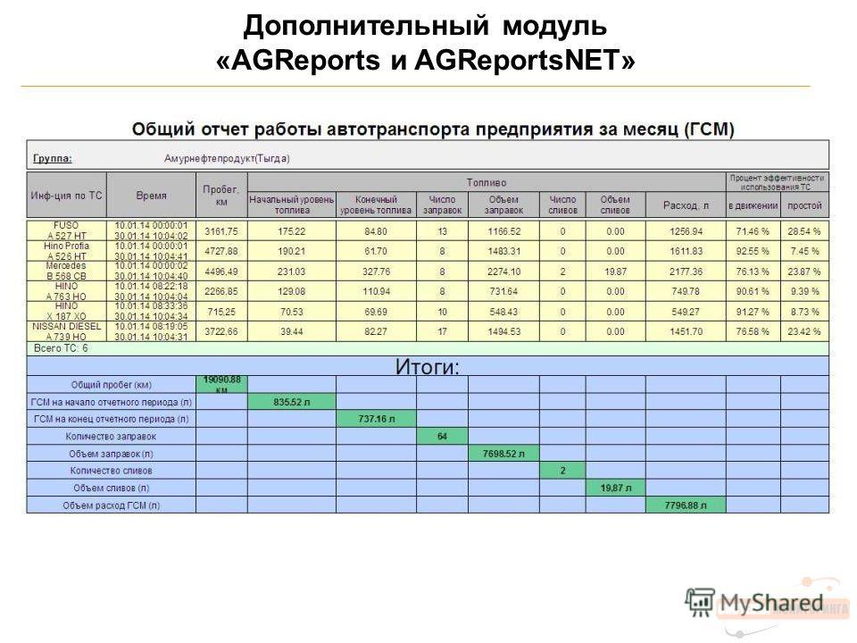 Дополнительный модуль «AGReports и AGReportsNET»