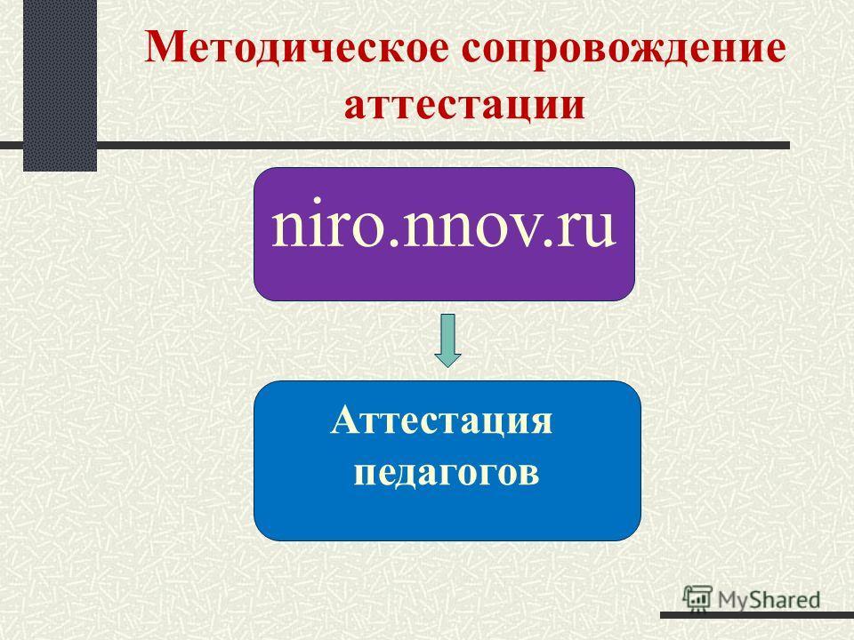 Методическое сопровождение аттестации niro.nnov.ru Аттестация педагогов