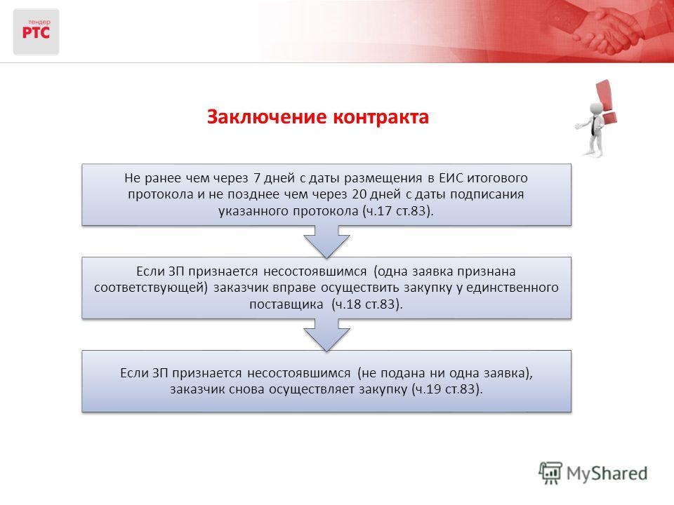 Если ЗП признается несостоявшимся (не подана ни одна заявка), заказчик снова осуществляет закупку (ч.19 ст.83). Если ЗП признается несостоявшимся (одна заявка признана соответствующей) заказчик вправе осуществить закупку у единственного поставщика (ч