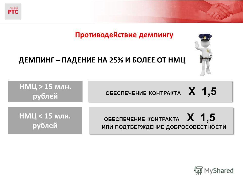 Противодействие демпингу ОБЕСПЕЧЕНИЕ КОНТРАКТА Х 1,5 НМЦ > 15 млн. рублей ОБЕСПЕЧЕНИЕ КОНТРАКТА Х 1,5 ИЛИ ПОДТВЕРЖДЕНИЕ ДОБРОСОВЕСТНОСТИ НМЦ < 15 млн. рублей ДЕМПИНГ – ПАДЕНИЕ НА 25% И БОЛЕЕ ОТ НМЦ