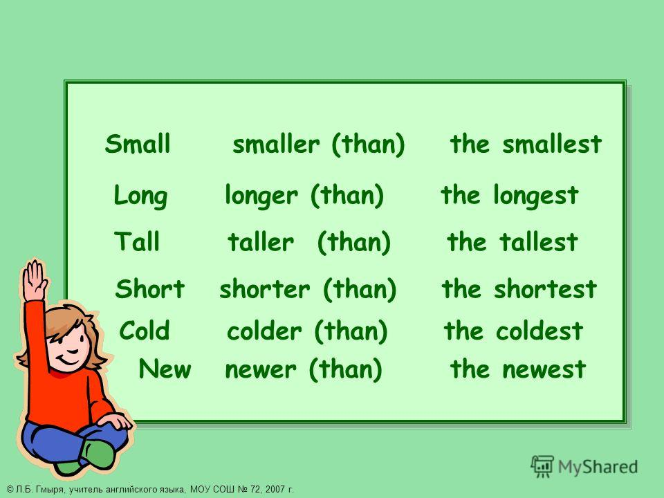 Small smaller (than) the smallest Long longer (than) the longest Tall taller (than) the tallest Short shorter (than) the shortest Cold colder (than) the coldest New newer (than) the newest © Л.Б. Гмыря, учитель английского языка, МОУ СОШ 72, 2007 г.