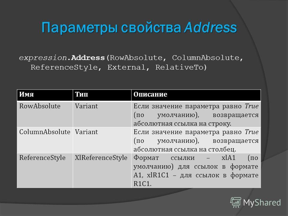 Параметры свойства Address expression.Address(RowAbsolute, ColumnAbsolute, ReferenceStyle, External, RelativeTo) ИмяТипОписание RowAbsoluteVariantЕсли значение параметра равно True (по умолчанию), возвращается абсолютная ссылка на строку. ColumnAbsol