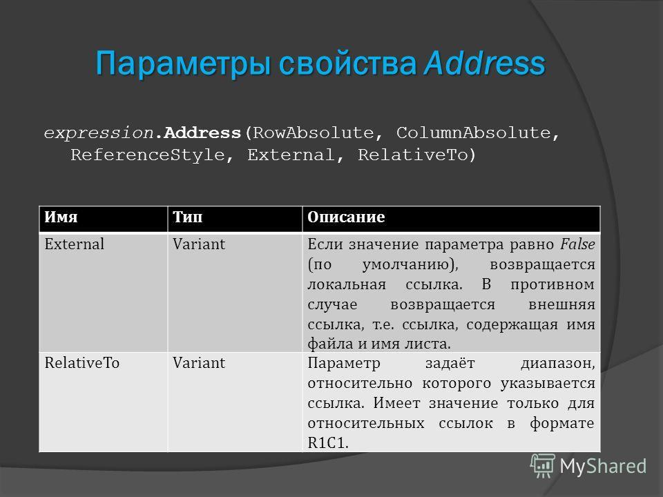Параметры свойства Address expression.Address(RowAbsolute, ColumnAbsolute, ReferenceStyle, External, RelativeTo) ИмяТипОписание ExternalVariantЕсли значение параметра равно False (по умолчанию), возвращается локальная ссылка. В противном случае возвр