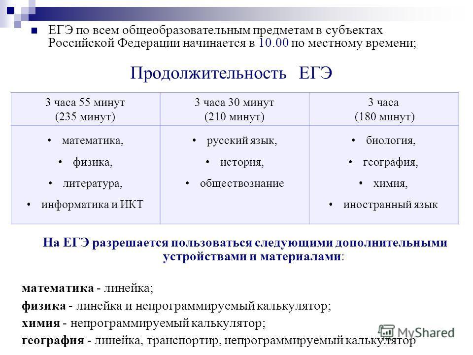ЕГЭ по всем общеобразовательным предметам в субъектах Российской Федерации начинается в 10.00 по местному времени; 3 часа 55 минут (235 минут) 3 часа 30 минут (210 минут) 3 часа (180 минут) математика, физика, литература, информатика и ИКТ русский яз