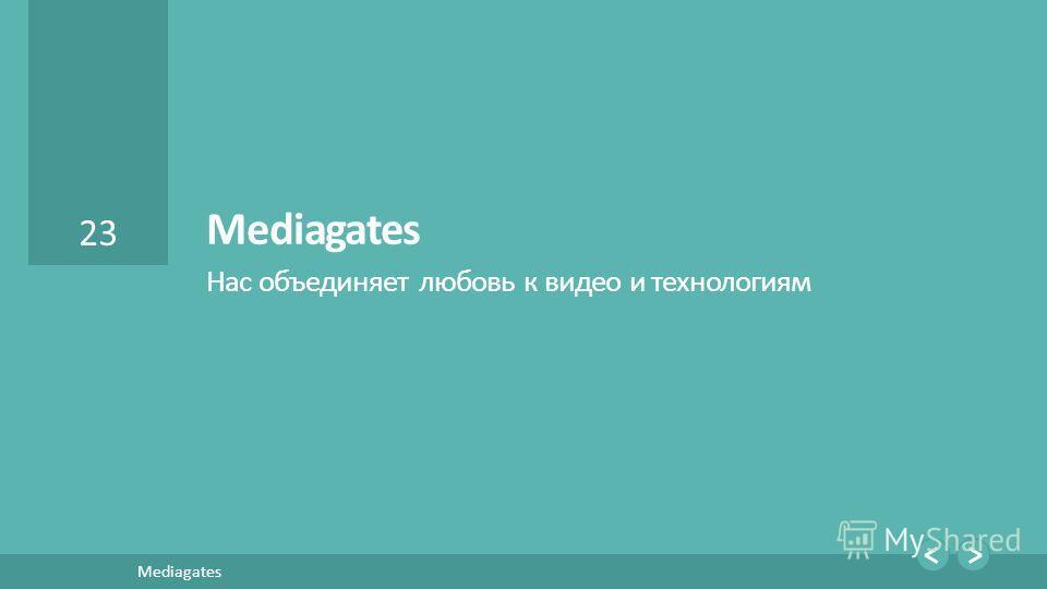 23 Mediagates 23 Mediagates Нас объединяет любовь к видео и технологиям