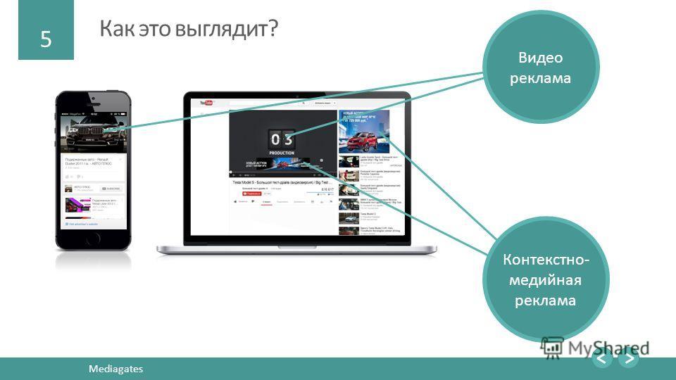 5 Mediagates Как это выглядит? Видео реклама Контекстно- медийная реклама