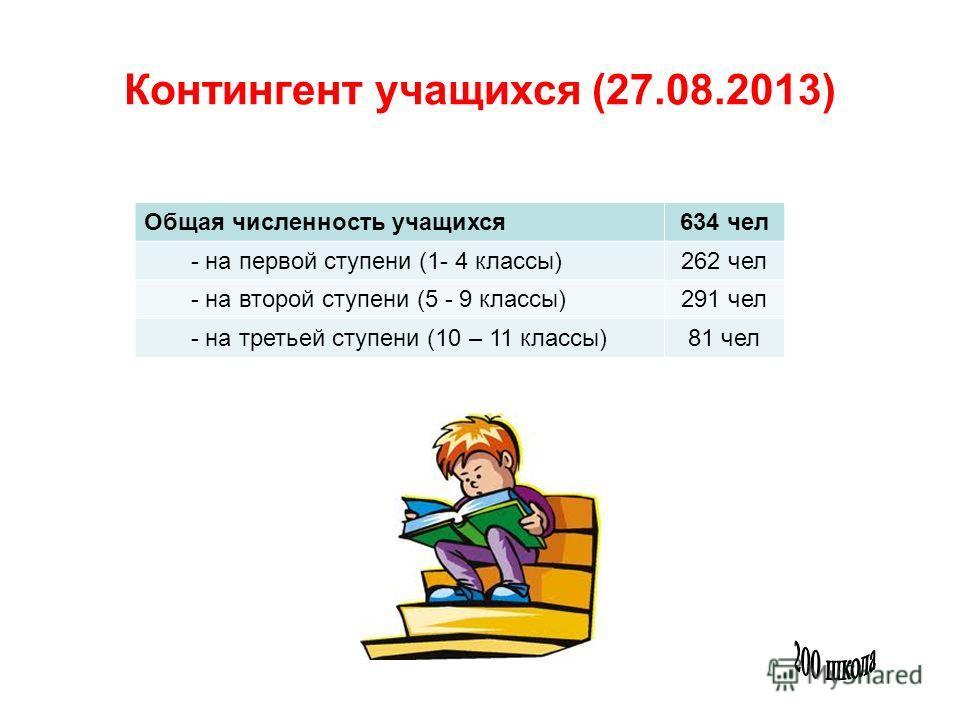 Контингент учащихся (27.08.2013) Общая численность учащихся634 чел - на первой ступени (1- 4 классы)262 чел - на второй ступени (5 - 9 классы)291 чел - на третьей ступени (10 – 11 классы)81 чел