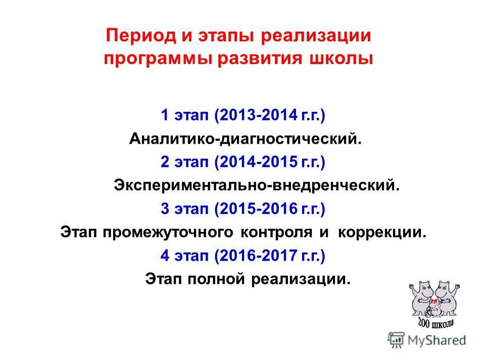 Период и этапы реализации программы развития школы 1 этап (2013-2014 г.г.) Аналитико-диагностический. 2 этап (2014-2015 г.г.) Экспериментально-внедренческий. 3 этап (2015-2016 г.г.) Этап промежуточного контроля и коррекции. 4 этап (2016-2017 г.г.) Эт
